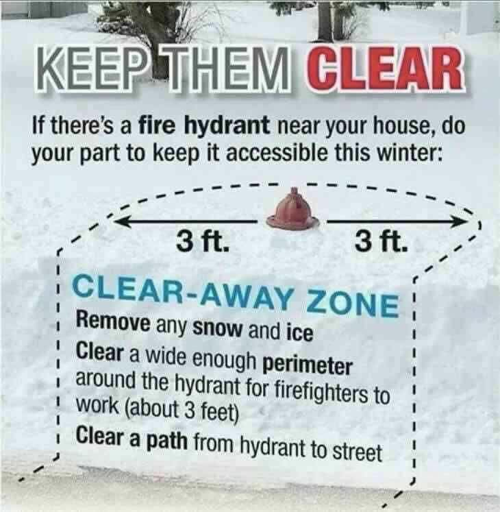 Fire Hydrant Clear-Away Zone